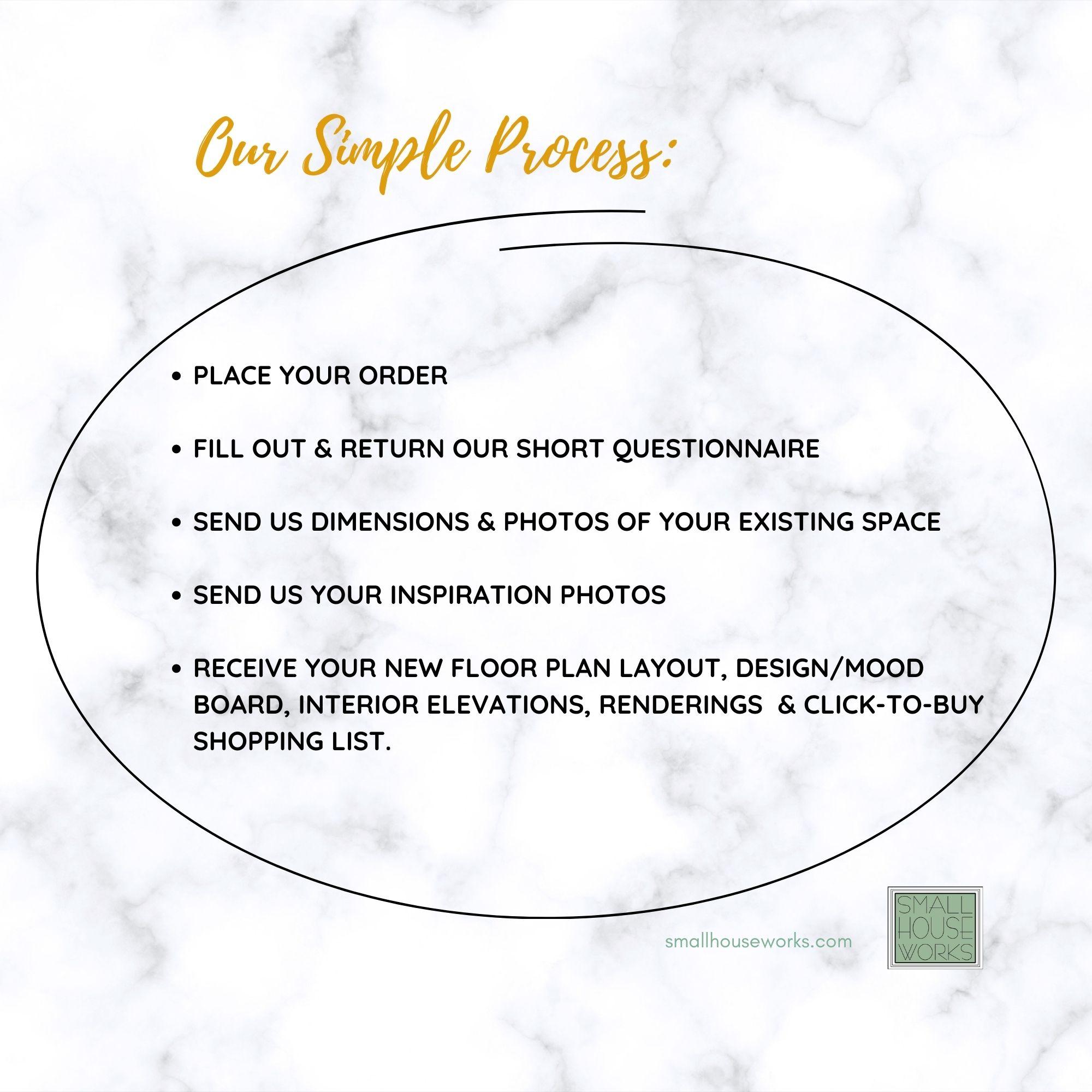 OUR SIMPLE PROCESS- ALL E DESIGN SERVICES
